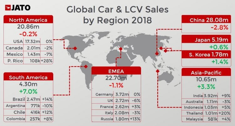 Global Car Sales by Region in 2018