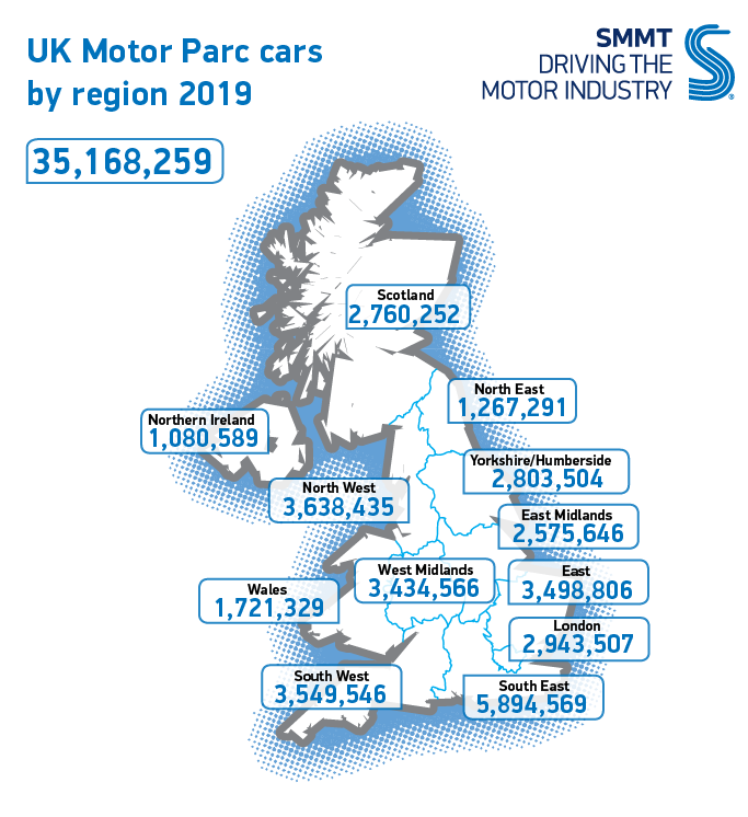 Car Ownership by Regions in Britain in 2019